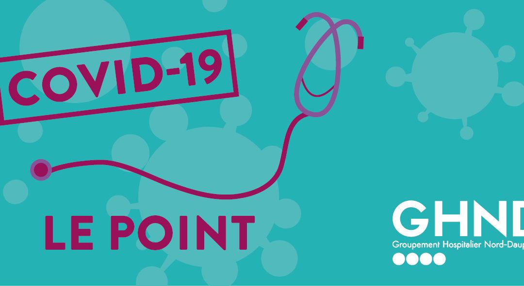 Covid-19 : Point de situation dans les établissements du GHND au 30 mars 2021